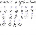 Lenguaje demoníaco (5e idiomas) - 5e idiomas